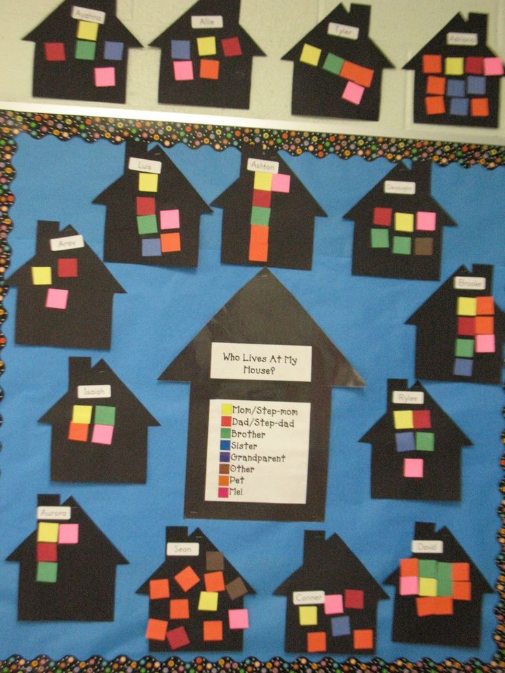 Kindergarten: Beginning of the Year - Who's in My Family Glyphs - awesome way to…