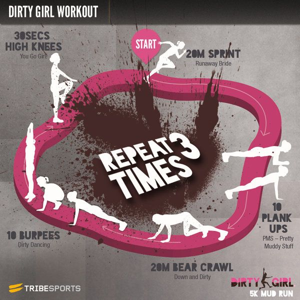 tribesports:  Preparing for a mud run? Try the Dirty Girl Workout on Tribesports. Click here to see a full breakdown and log your workout!