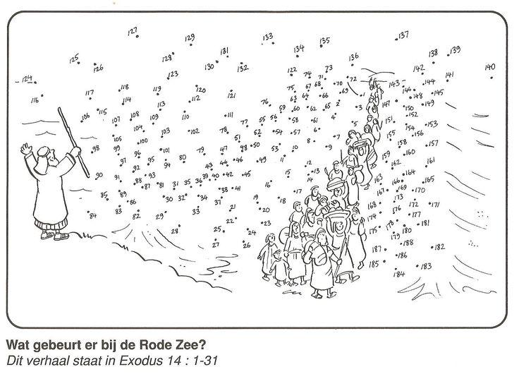 Crossing of the Red Sea Dot to Dot une los numeros El mar rojo cuando moises lo abrio