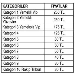 Spor Toto Süper Lig'in 4. haftasında Çaykur Rizespor'un deplasmanda Galatasaray…