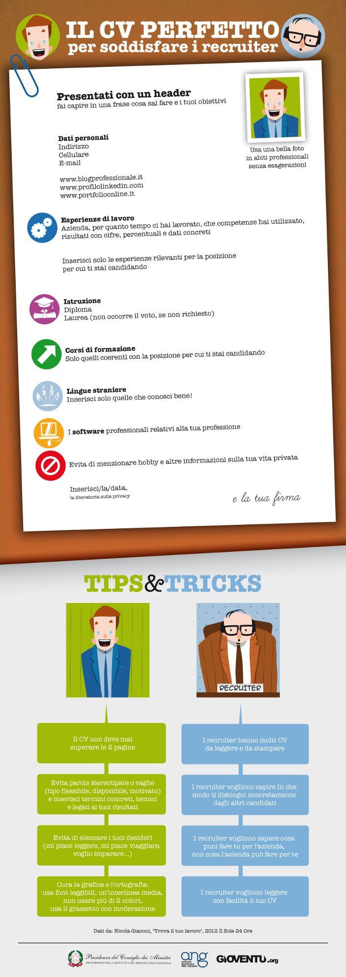 Da gioventu.org, ecco l'infografica che aiuta a scrivere Il Curriculum perfetto... per soddisfare i recruiter