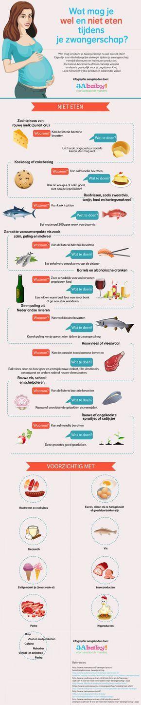 Wat mag je wel en niet eten tijdens je zwangerschap?