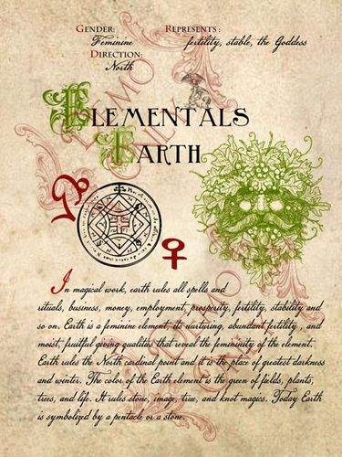 Part of a lovely project of an herbal grimoire this lady is making.