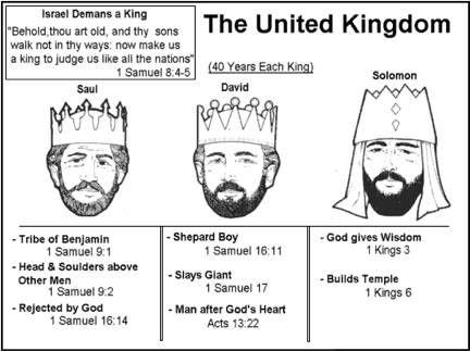 Lesson 5 The United Kingdom Resource Room Pinterest
