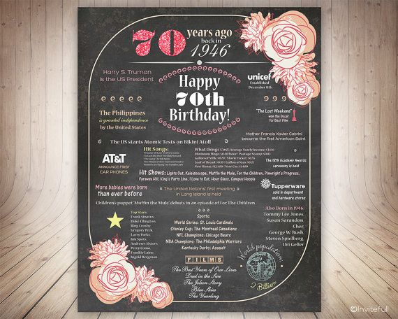 Instant Download 70th Birthday Poster Born In 1946 By