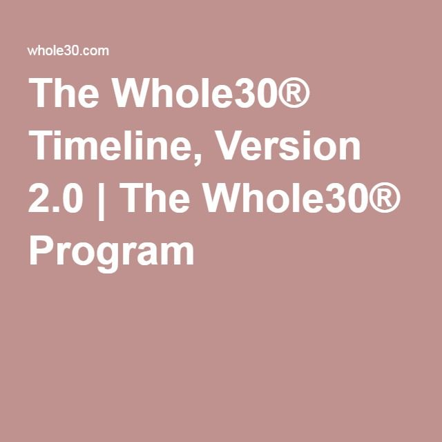 The Whole30® Timeline, Version 2.0 | The Whole30® Program