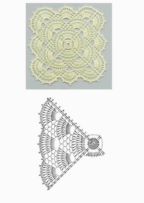..Picasa Web, Charts, Doilies, Crochet Motif, Granny Squares, Blankets, Crochet Patterns, Web Album, Die Motivation
