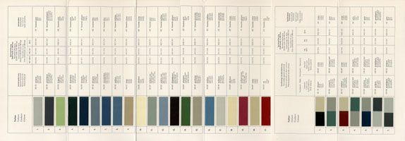 17 images about color codes on pinterest charts india for Mercedes benz paint color codes