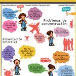 Dificultades del procesamiento sensorial
