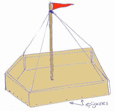 houten boot voor grotere golven