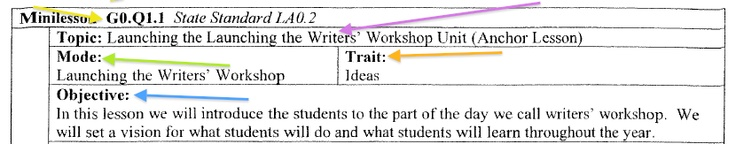 Ms.M's Blog: Writing with Units of Study & Lucy Calkins