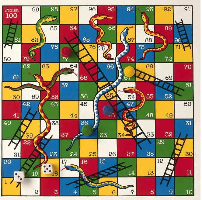 snake & ladder game!!!! :)