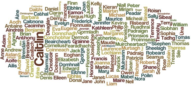 Does your first name have an equivalent Irish Name?