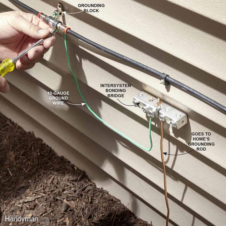 The 26 best Tips for Coaxial Wiring images on Pinterest | Cable wire ...
