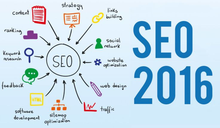 SEO updates to rank a qulity site. It represents all the SEO aspects. #SEO #seoServices # ...