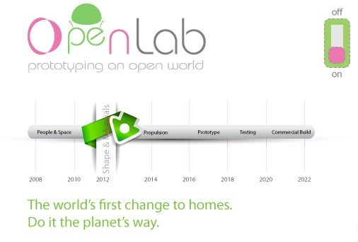 Help support OpenLab - Prototyping an open world.: Andrei Toma, Clear Understands, Innovation Ideas, Support Openlab, Help Support, Architects Journals, Design Spaces, House Plans