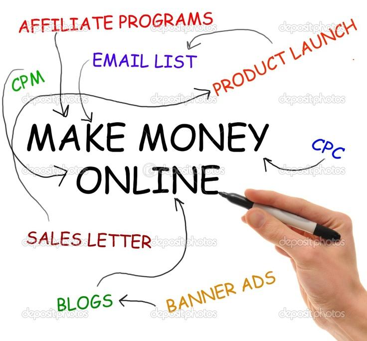 1562 best Home Business Tips images on Pinterest Business tips - fresh blueprint computer programs