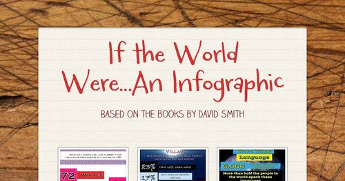 9 best helpful itsm ebooks images on pinterest management 21st grade history each student designed an infographic based on a particular topic from the books if the world were a village and if fandeluxe Images