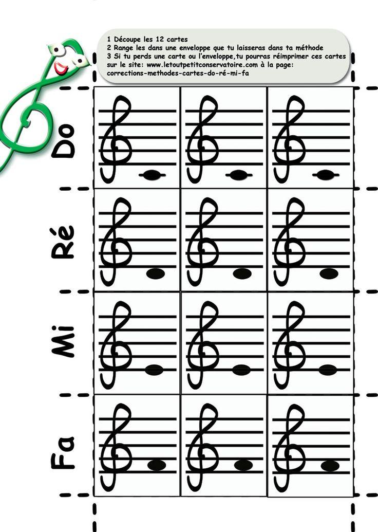 Cartes pour apprendre les notes de musique do re mi fa