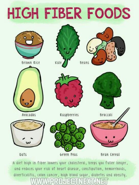 High Fiber Foods To Eat With Diverticulitis