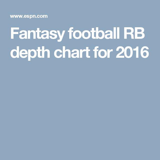 Fantasy football RB depth chart for 2016