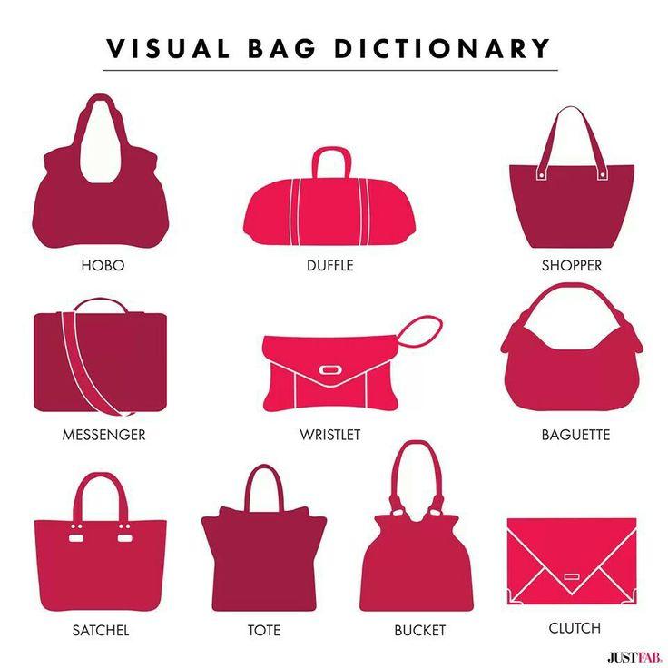 29 best Handbags - Sacs à main images on Pinterest | Bags, Fashion ...