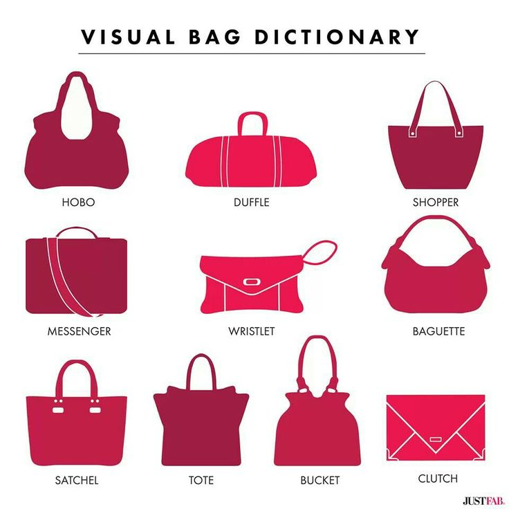 29 best images about Handbags - Sacs à main on Pinterest | Bags ...
