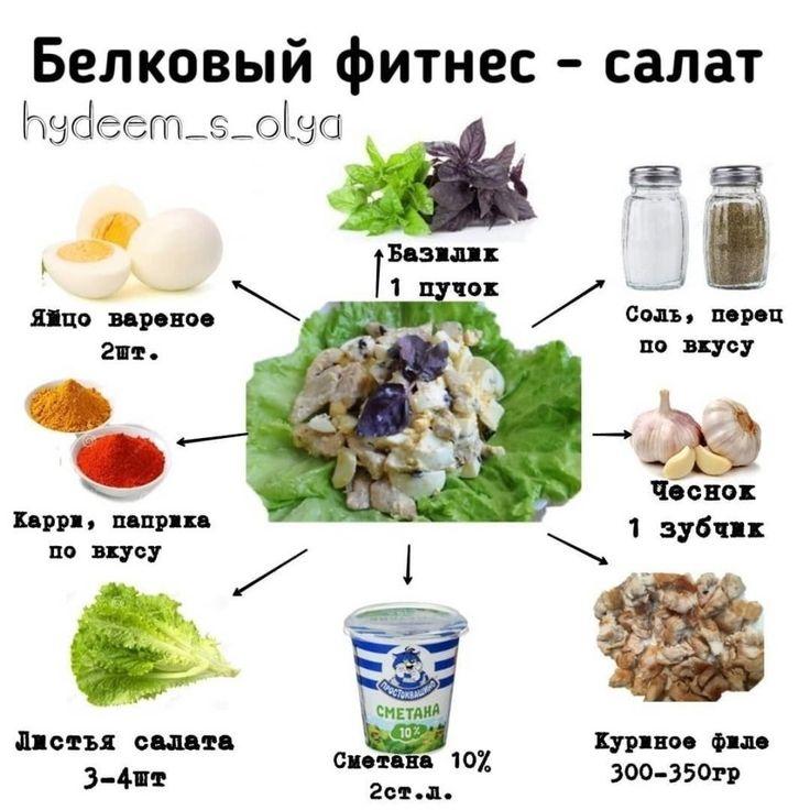Рецепт супер похудения