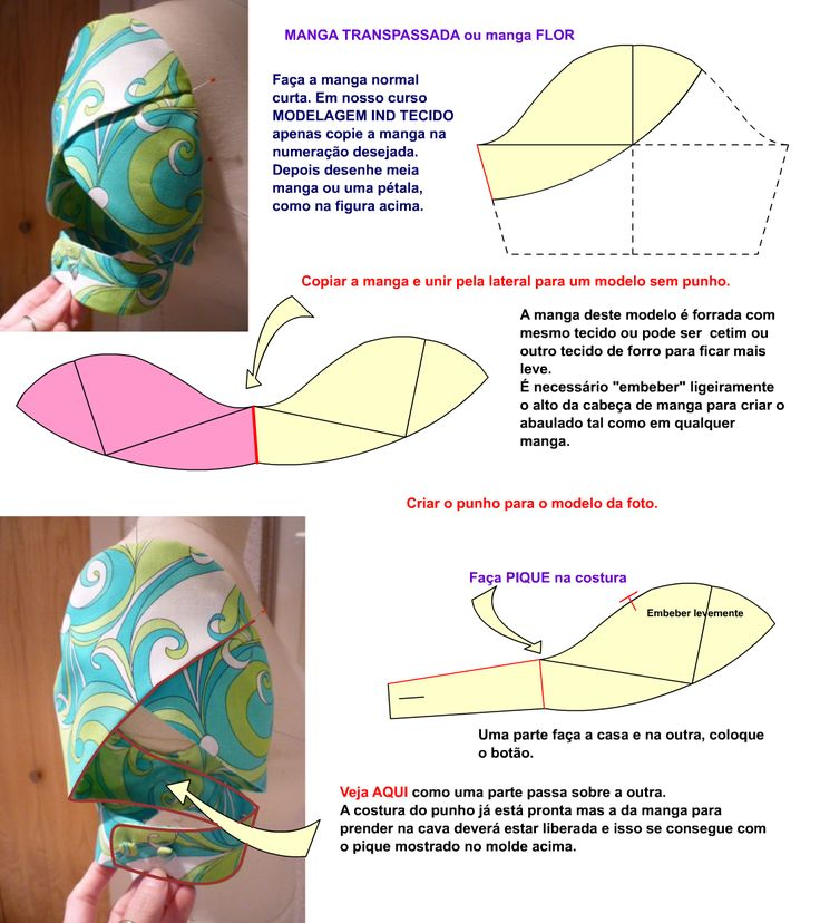 http://www.escolademoda.net/index.php/modelagem-ind-tecido