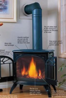 Gas Stove Keeping Memories Pinterest Gas Stove