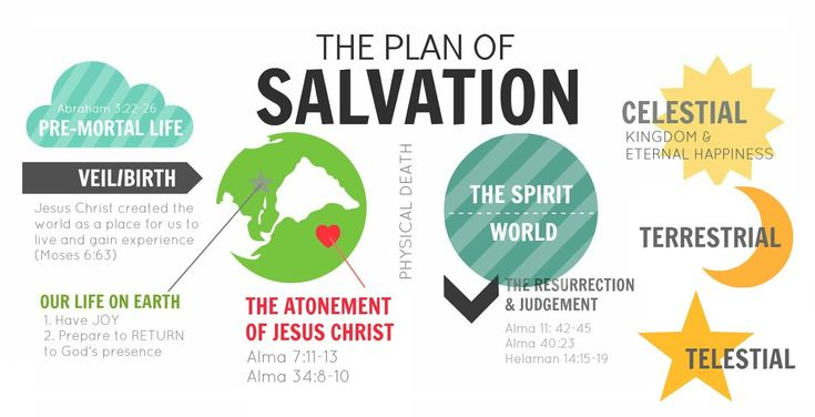All Things Bright and Beautiful: Plan of Salvation Bookmarks