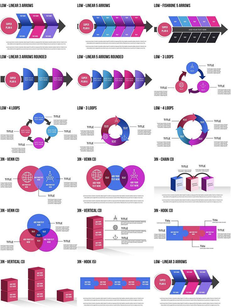 Oltre 25 fantastiche idee su Flow chart template su Pinterest - flow chart template word