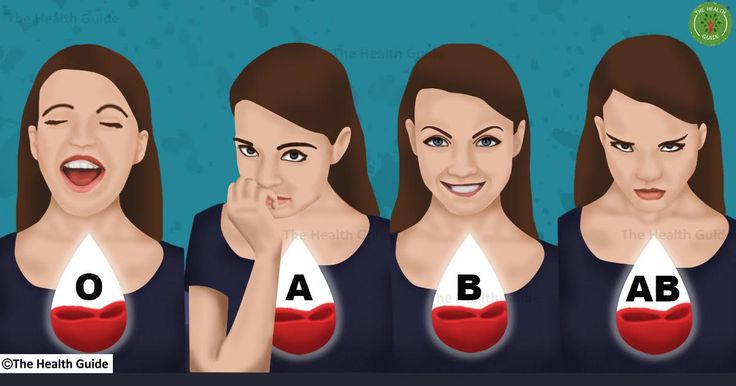 Share this post:TwitterFacebookGoogle+PinterestLinkedinEmail As you probably already know, there are four different blood types. That is, blood type A, B, AB, and O. One's blood type group is determined from birth. According to experts, every blood group has different characteristics. Namely, there are a lot of aspects conditioned by one's blood group. So, let's take …