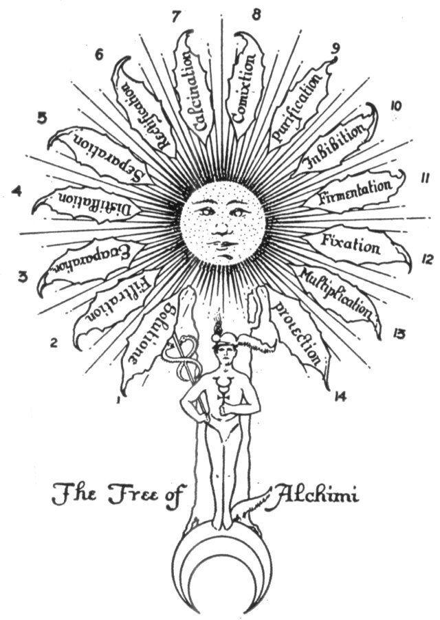 árbol sagrado de Hermes