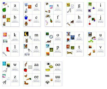 Alfabet letters leren