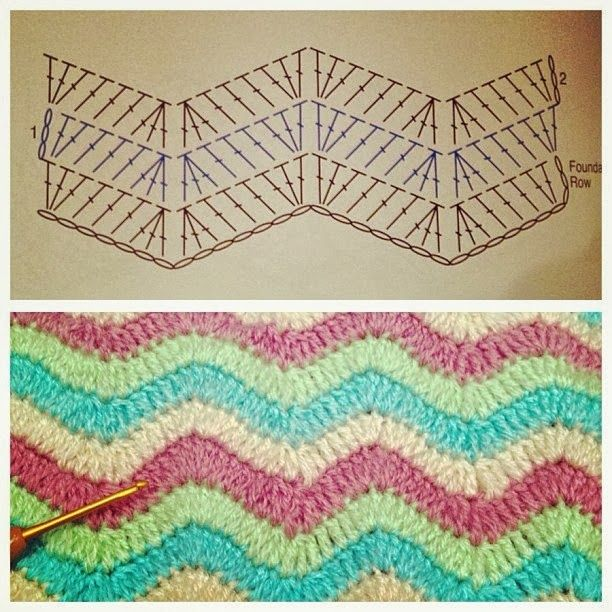 Crochet Tutorial Zigzag : Crochet, Tutorials and Chevron on Pinterest