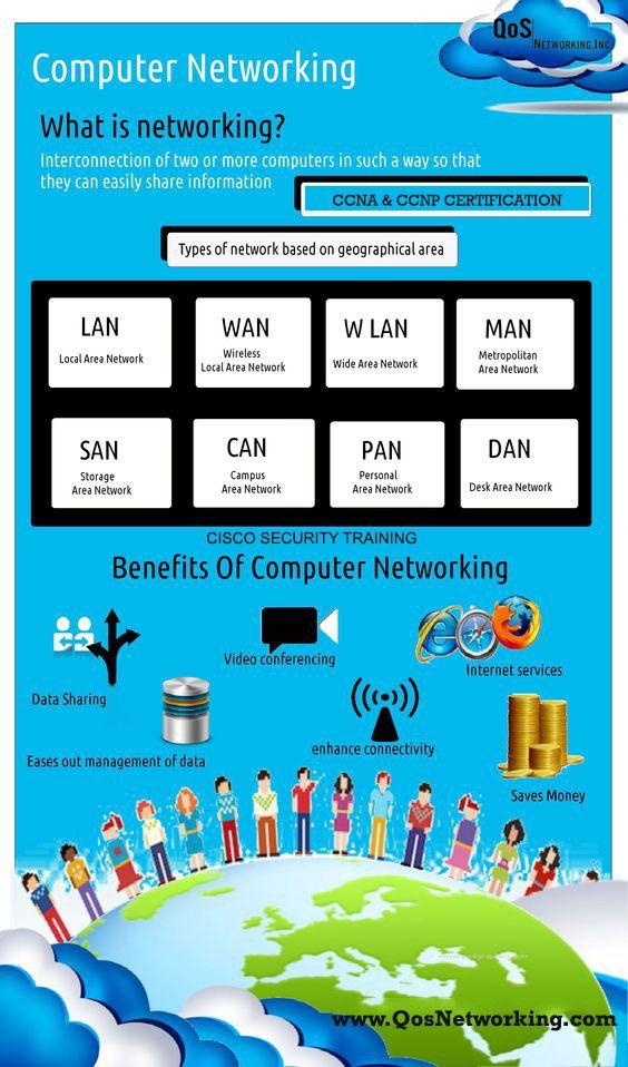 LearnCisco.net - Online Cisco Training Materials | CCNA ...