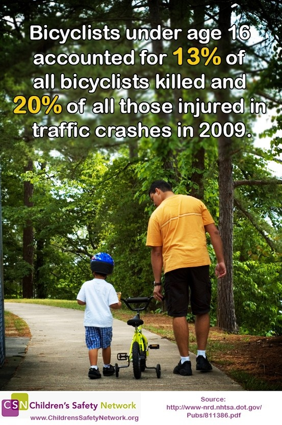 1000+ images about Summer Safety for Kids on Pinterest | Children ...