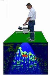 Georadar examination application ground penetrating radar GPR ground penetrating radar scanning method Analysis of the