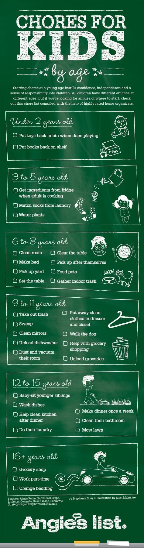 Chore systems for kids!