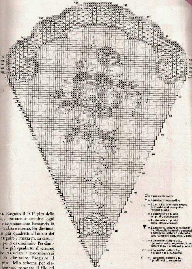 Kira scheme crochet: Scheme crochet no. 10