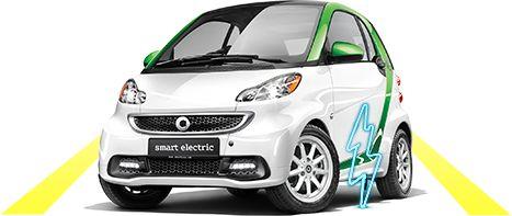 mini electric cars and micro green cars. smart USA