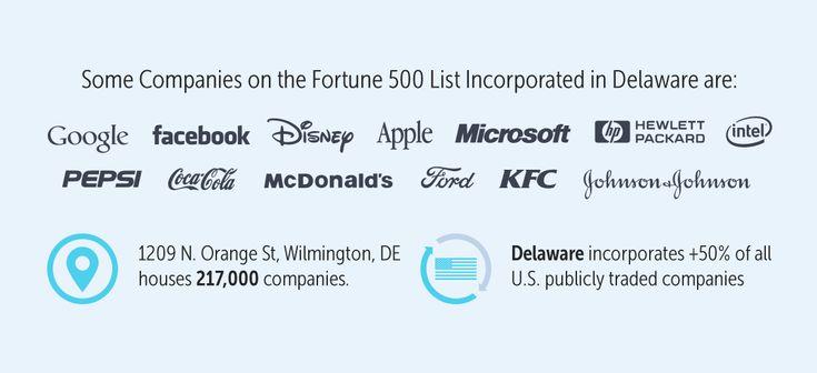 Companies evading taxes.