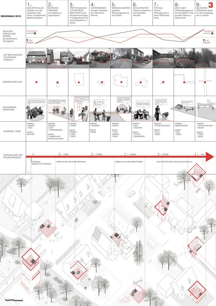 architecture timeline. Architecture Drawing Plan Timeline