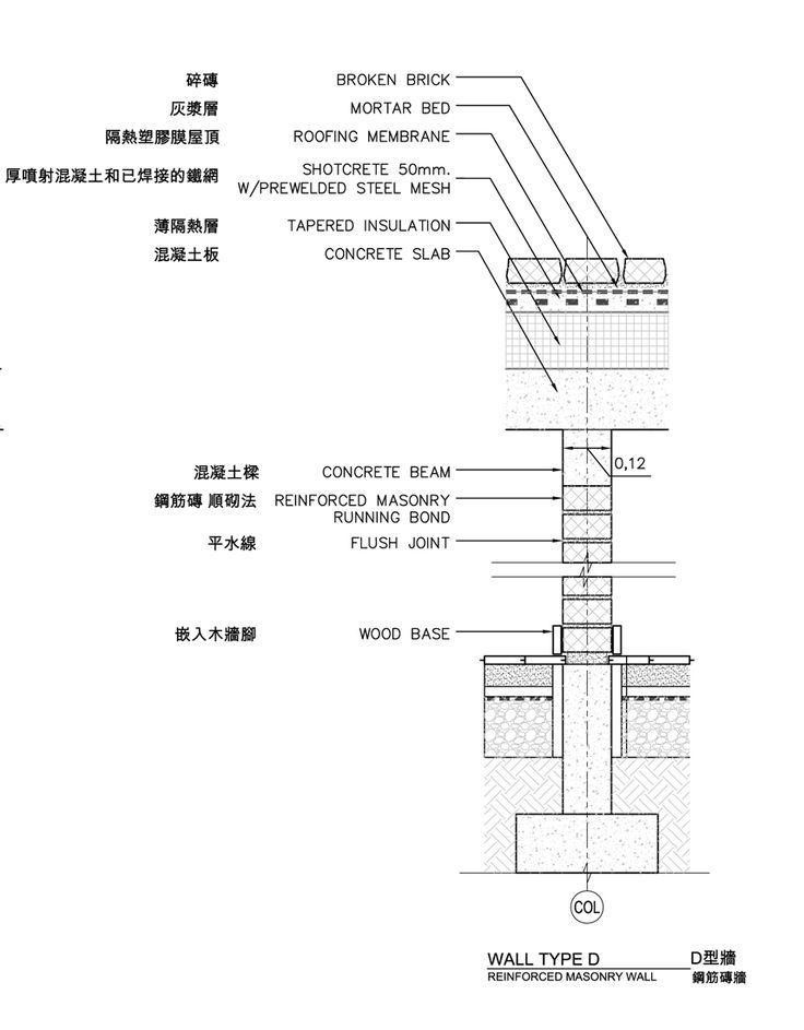 Architect-Alejandro_Aravena: Ordos 100 #1 House-Inner Monglolia-China