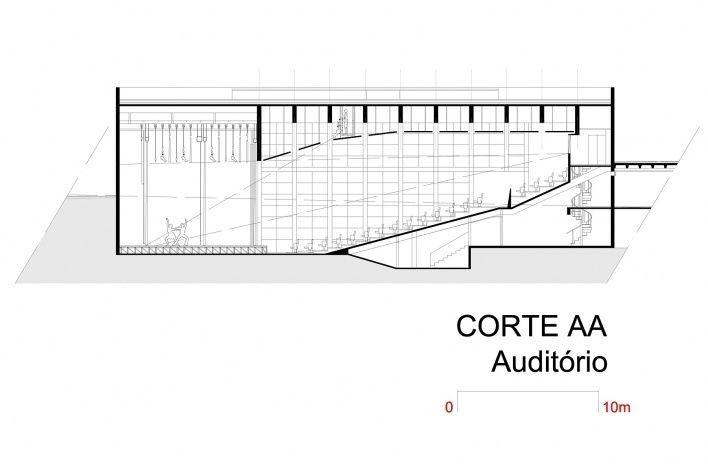 FHE – Fundação Habitacional do Exército, corte AA (auditório). Escritório MGS – Macedo, Gomes & Sobreira<br />Desenho dos autores