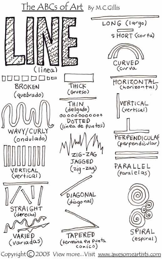 This poster about the element of line gives brief yet helpful information about different types of lines and how they can be used. I can see this kind of poster in any art classroom, along with more posters that deal with the other elements and the principles of art.