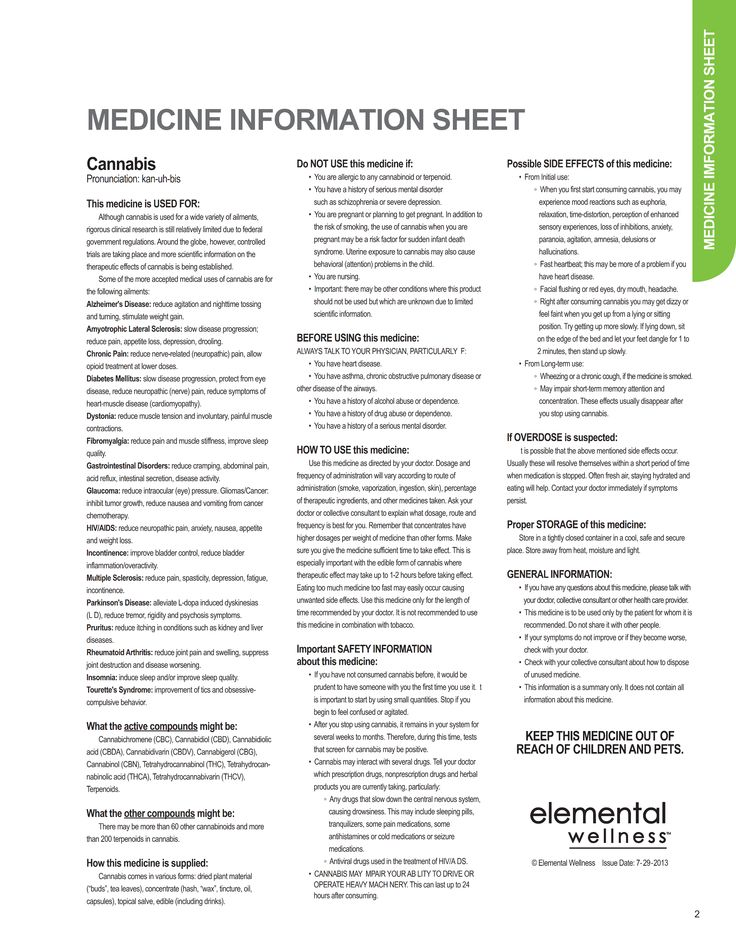 medicine research papers