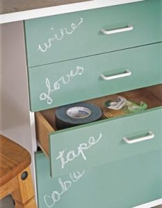 Use colored chalkboard paint to get organized.