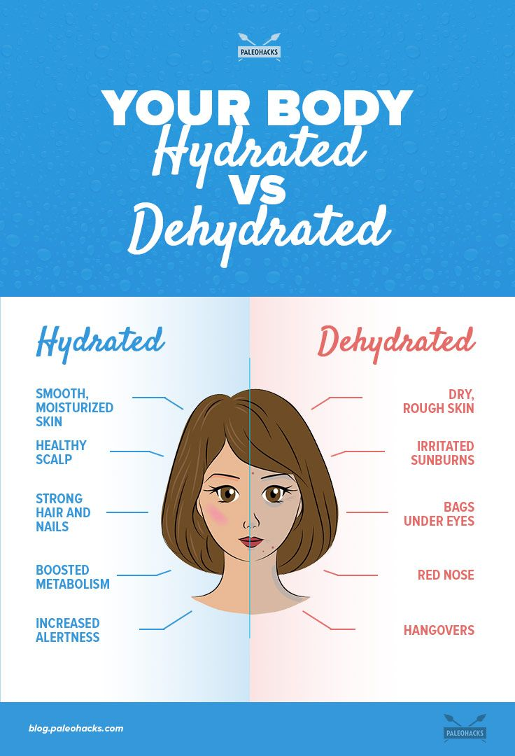 Water is the universal solvent. It carries nutrients and hormones to the body, but what would happen if you stopped drinking it? For the full article visit us here: http://paleo.co/dehydrationsigns